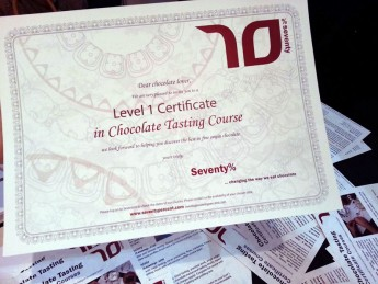 Gift Certificate chocolate tasting